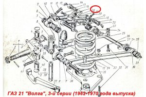 Support buffer front suspension GAZ-21