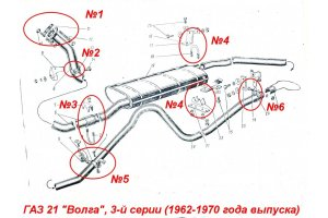 Mounting kit exhaust system GAZ-21 3 series