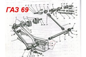 Spring retraction brake pedals GAZ-M1, GAZ-51, GAZ-69
