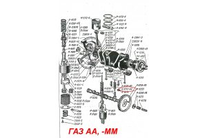 Springs of valves of engines GAZ-AA, GAZ-MM, GAZ-M1, GAZ-67