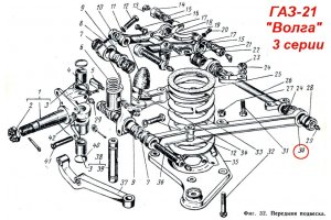 Lower suspension front arms GAZ-M20, GAZ-21