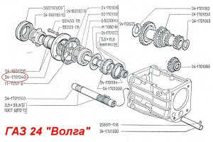 Cover bearing primary shaft gearbox GAZ-24, GAZ-24-10, GAZ-3102