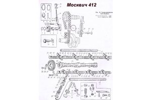 The timing chain Moskvich-412, Moskvich-2140