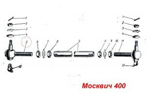 Tips of steering drafts Moskvich 400