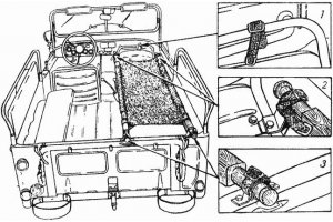 GAZ-69 stretcher mounting kit