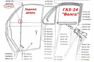 Coupling edging window openings GAZ-21, GAZ-24