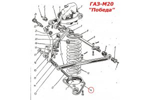 Support cups of front suspension springs GAZ-M20, GAZ-21