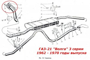 Set of fastening of the exhaust pipe to the collector for GAZ-21