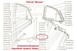 Mechanisms windows GAZ-24