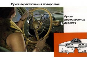 Handle for turning corners GAZ-21, GAZ-13