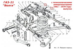 The upper arms of the front suspension GAZ-21