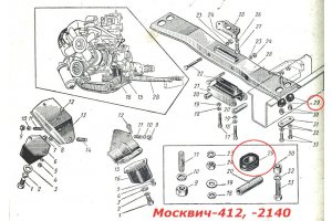 Gaskets cross member rear engine support Moskvich-402 - 2140