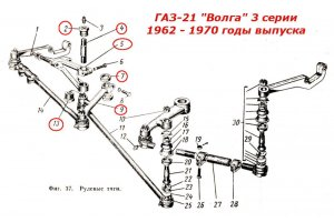 The lever pendular steering linkage with a bracket for GAZ-21