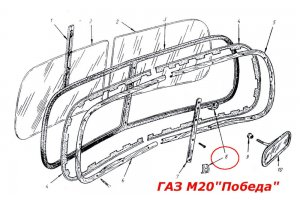 GAZ-M20 windscreen frame trim and stand