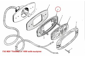 Gaskets for the GAZ-M20 Victory