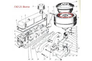 Laying of a mouth of the GAZ-21 air filter