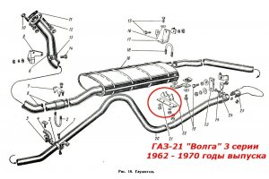 Mounting exhaust system to the floor GAZ-21